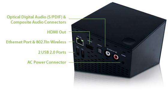 Image of Boxe Box TV - Rear